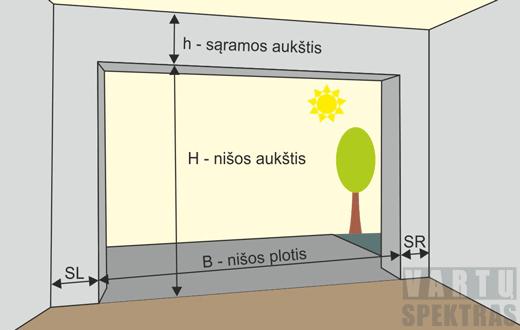 Standartiniai garazo vartai matmenys
